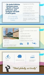 703_E_Poster_Ecofriendly&sustainablehotels_2014